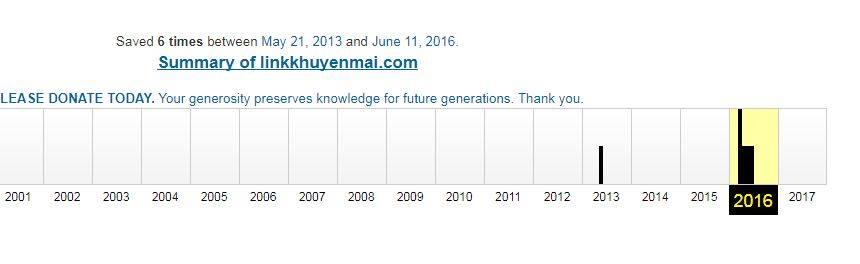 Lịch sử hoạt động domain LinkKhuyenMai.com