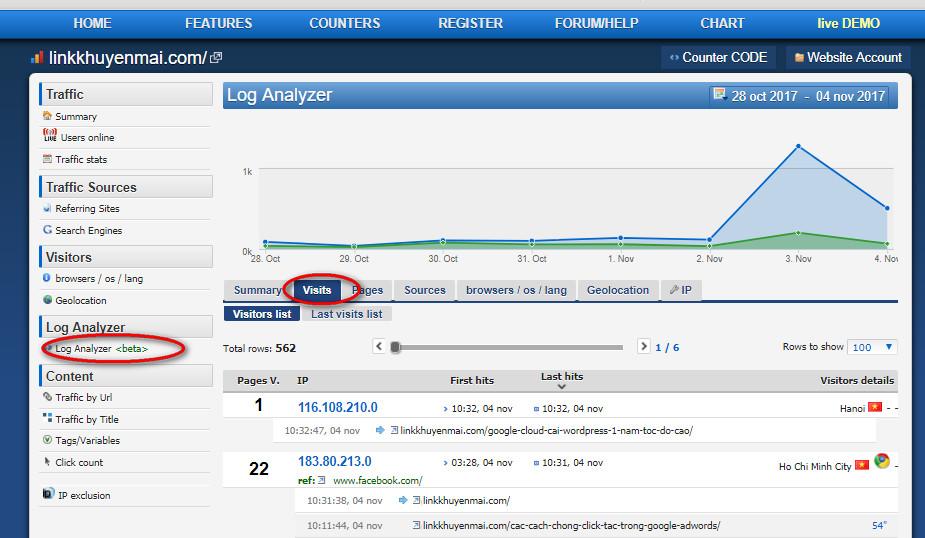 Check Địa Chỉ IP Của Khách Hàng Truy Cập Website